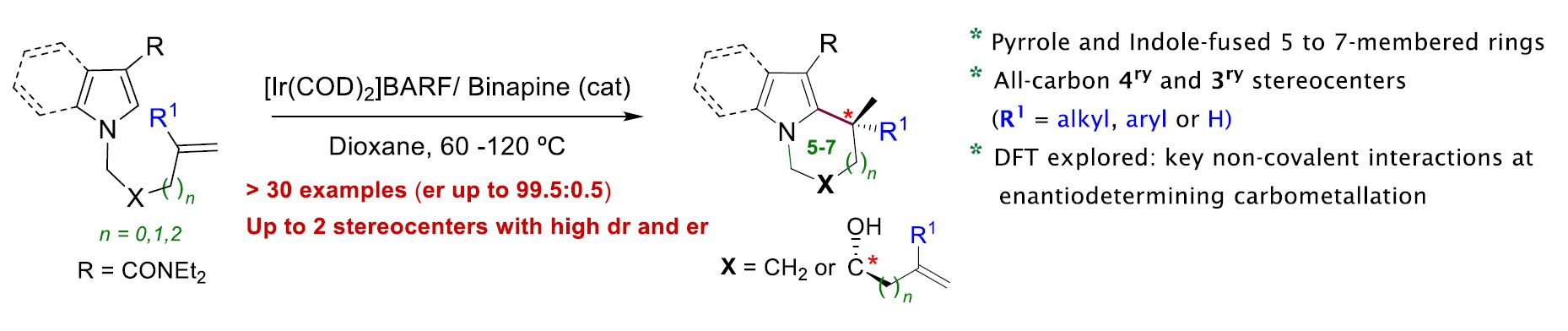 Highly Enantioselective Iridium(I)-Catalyzed Hydrocarbonation of Alkenes: A Versatile Approach to Heterocyclic Systems Bearing Quaternary Stereocenters